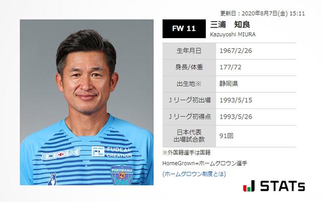 三浦知良選手